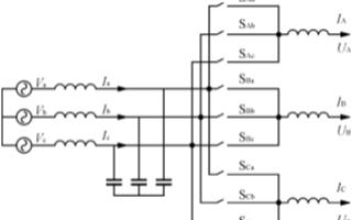 基于DSP器件和PLD逻辑器件实现矩阵变换器系统的设计
