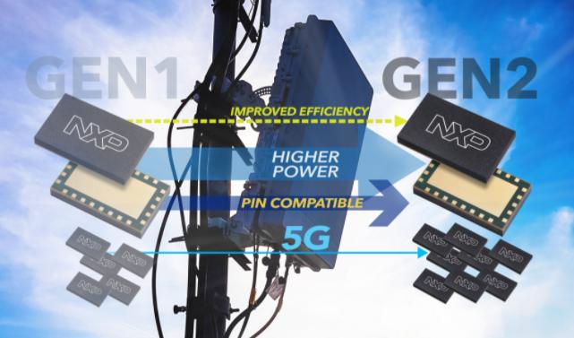 恩智浦推出提高頻率、功率和效率的第2代射頻多芯片模塊,保持5G基礎設施領先地位