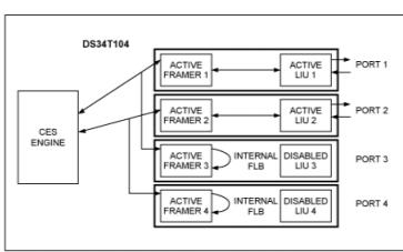 如何使用TDMoP器件实现FDL命令