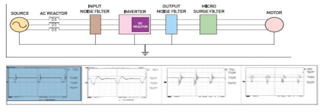 電源濾波器的組成及衡量參數