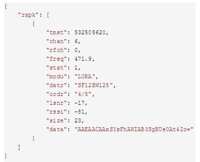 LoRaWAN协议之OTAA入网流程