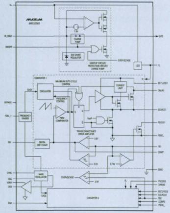 高開關頻率DC-DC轉換器MAX5098A的性能特性及應用
