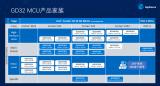 中国芯应用创新设计大赛完美收官