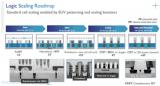 IMEC将下一代高分辨率EUV技术进行了商业化