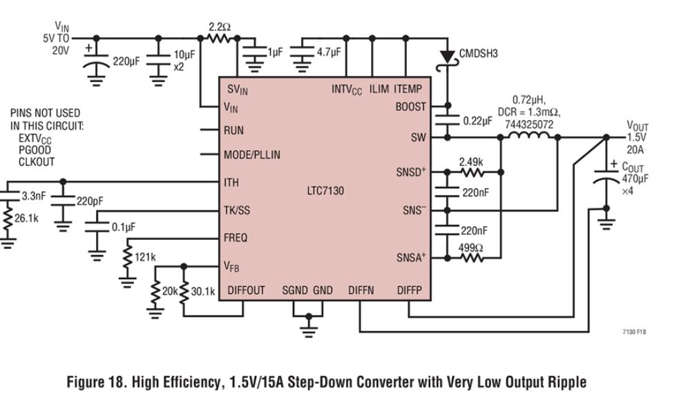 典型大电流降压型稳压器电源设计方案解析