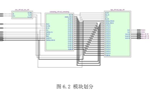 一种类似于示波器的波形测试设备的逻辑分析仪资料合集