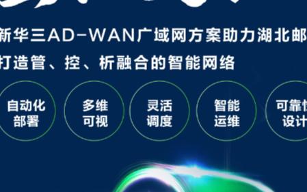 新华三AD-WAN为邮政企业按下快进键