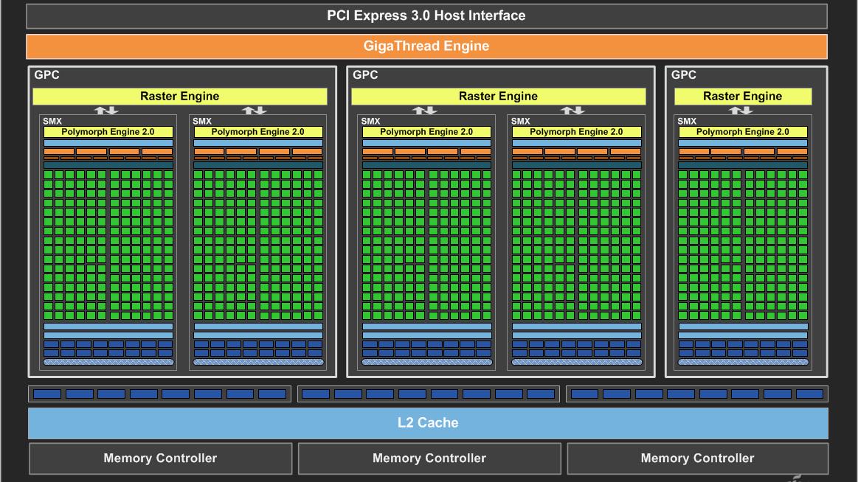 RTX 30显卡细节公布 TFLOPS是什么参数