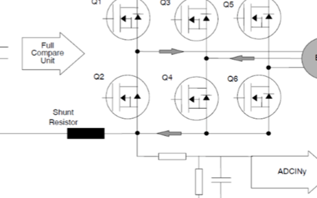 ADC采樣積分方波無感控制的原理