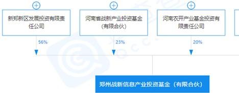 如何真正解决中国的芯片短缺和短板