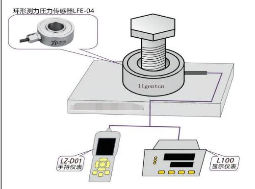 测力传感器常见的影响因素有哪些