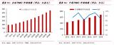 电源管理市场明显进入了加速整合期
