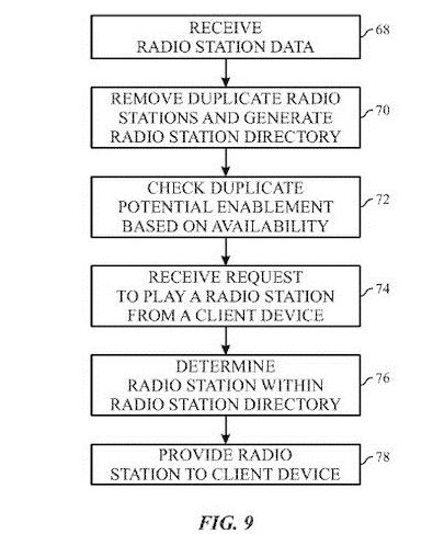 专利显示苹果或将帮助用户过滤广播频道