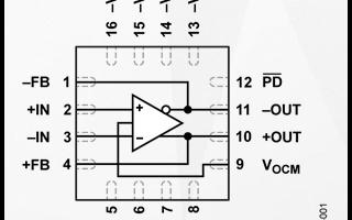 低噪聲高速差分放大器ADA4927的性能特點及應用范圍