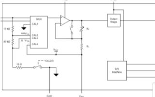零漂移可編程增益放大器PGA11x系列產品的特性及應用