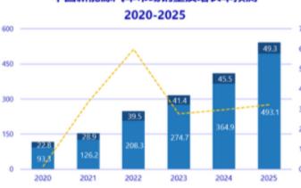 新能源汽车行业持续回升,未来5年市场将迎来强劲增长