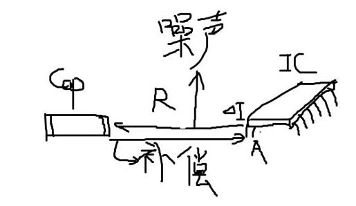 從電容濾除噪聲談電容濾波半徑