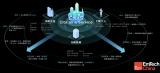 特斯联如何打造人工智能城市?