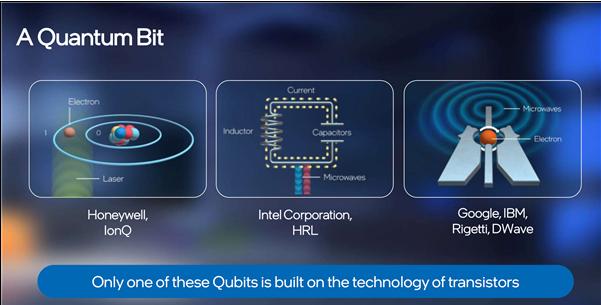 Intel发布低温量子控制芯片,采用22nm工艺