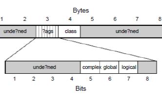 MATLAB软件的mat文件讲解分析