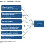 英伟达已经宣布以400亿美元收购半导体IP公司Arm