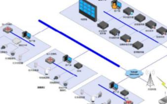 连锁店铺系统的功能特点及应用分析