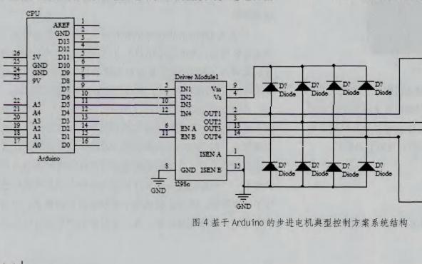 如何使用Arduino實現步進電機的分析與設計