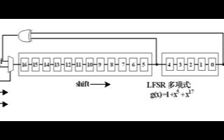 基于FPGA實現PN序列發生器的設計