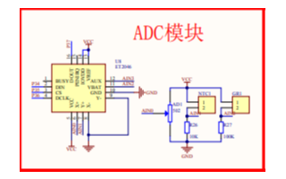 A2开发板原理图免费下载