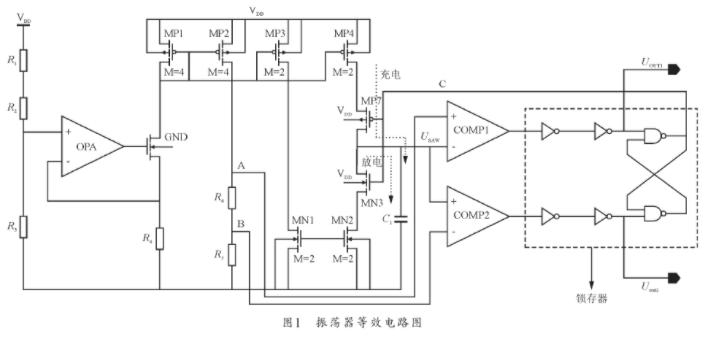 高稳定性宽电压范围的振荡器的设计及应用分析