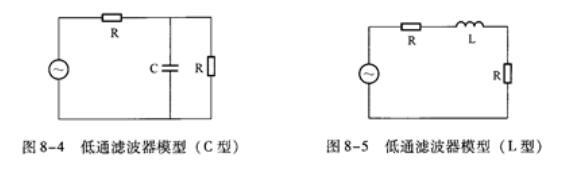 滤波器的作用是什么_滤波器的主要技术指标
