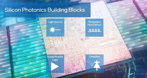 """Intel提出""""集成光电"""",将光子和电子合体"""