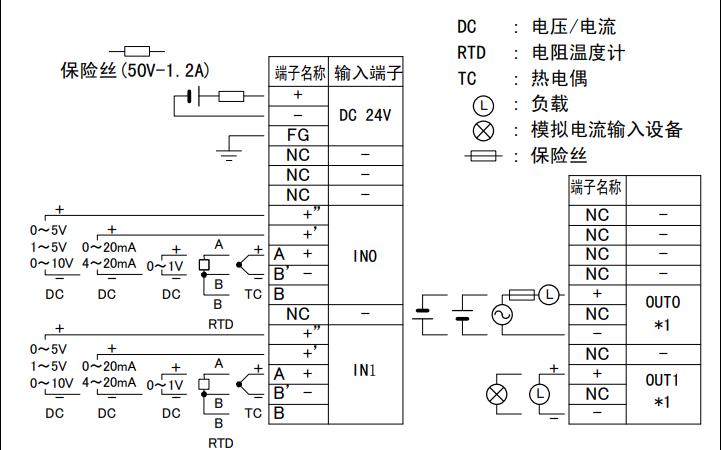 FC5A系列PID模块的使用说明书