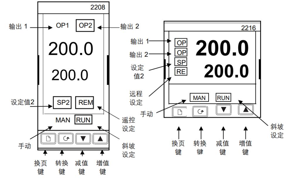 2200系列PID调节器的安装及操作手册免费下载