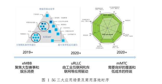 2020年VR用戶滲透率將達15%,視頻用戶滲透率達80%