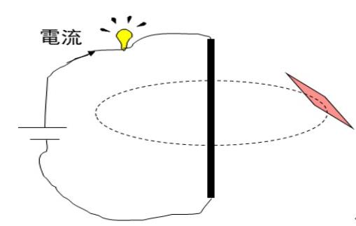 一文分析電子元器件的實效機理與特性
