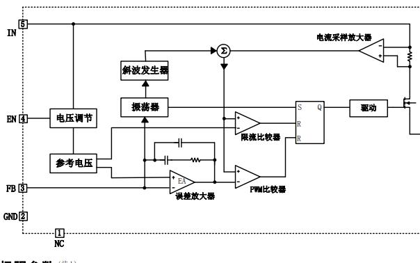 OC5864內置功率MOSFET的單片降壓型開關模式轉換器的數據手冊