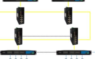 工業級以太網交換機的應用組網方式及在城市軌道交通...