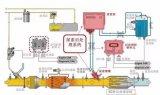 两个常见的后处理尿素泵故障