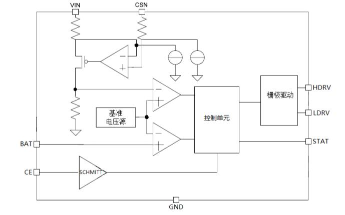 HU912升壓型四節鋰電池充電控制芯片的數據手冊免費下載