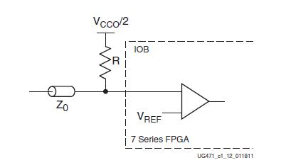 Xilinx 7系列FPGA選擇資源的技術參考指南