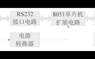 基于GSM模塊Q2403A和8051單片機實現短消息收發系統的應用方案