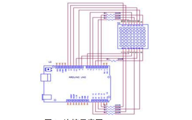 如何使用Arduino实现8乘8点阵心形设计的论文免费下载