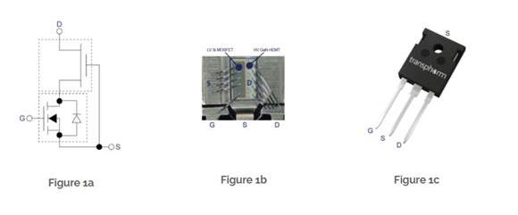 相对于硅(Si)和碳化硅(SiC),GaN有哪些优势