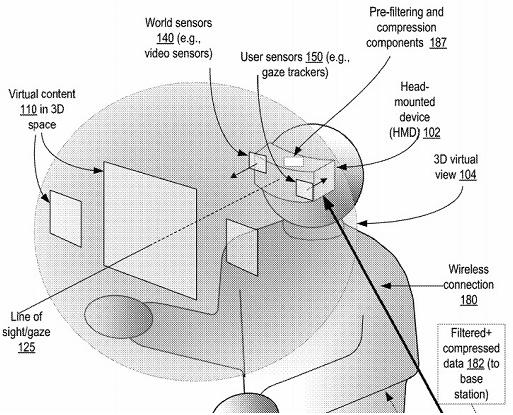 蘋果智能眼鏡可渲染焦點內容以提高VR體驗
