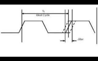 抖动和相位噪声到底是什么应该如何区分晶振时钟