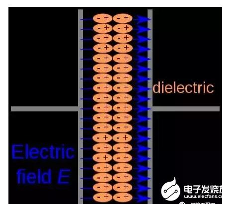 常用压力传感器的工作原理介绍