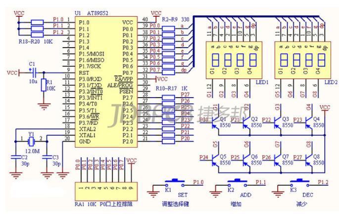 PCB板時鐘電路設計需要掌握的要點