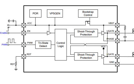 MOSFET驅動器M2205的數據手冊免費下載