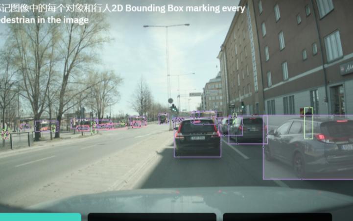 自动驾驶注释数据:如何判断数据集的有效性